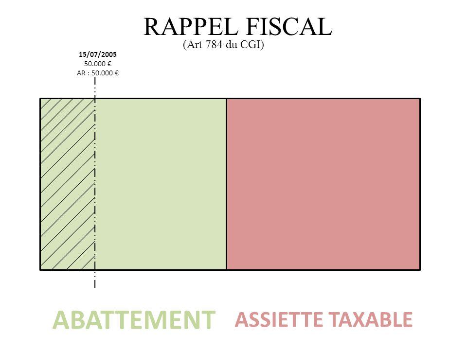 ABATTEMENT ASSIETTE TAXABLE 15/07/2005 50.000 AR : 50.000 RAPPEL FISCAL (Art 784 du CGI)