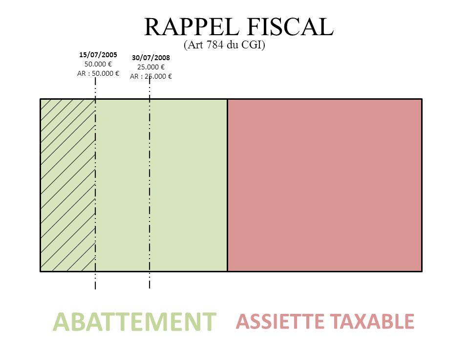 ABATTEMENT ASSIETTE TAXABLE 15/07/2005 50.000 AR : 50.000 30/07/2008 25.000 AR : 25.000 RAPPEL FISCAL (Art 784 du CGI)
