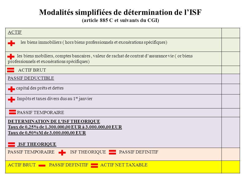 Modalités simplifiées de détermination de lISF (article 885 C et suivants du CGI) ACTIF les biens immobiliers ( hors biens professionnels et exonérati