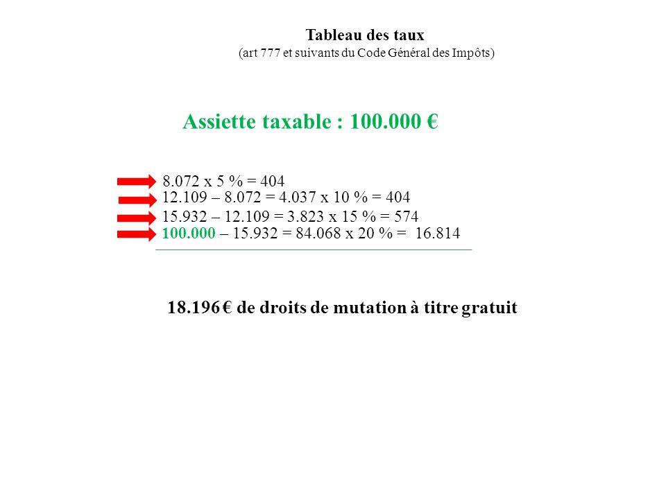 Tableau des taux (art 777 et suivants du Code Général des Impôts) Assiette taxable : 100.000 8.072 x 5 % = 404 12.109 – 8.072 = 4.037 x 10 % = 404 15.