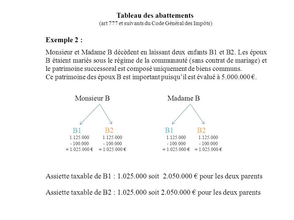 Tableau des taux (art 777 et suivants du Code Général des Impôts) Assiette taxable de B1 : 1.025.000 8.072 x 5 % = 404 12.109 – 8.072 = 4.037 x 10 % = 404 15.932 – 12.109 = 3.823 x 15 % = 574 555.234 – 15.932 = 536.392 x 20 % = 107.279 902.838 – 552.324 = 350.514 x 30 % = 105.155 1.025.000 – 902.838 = 122,162 x 40 % = 48.865 262.681 de droits de mutation à titre gratuit soit 525.632 à payer pour chaque enfant