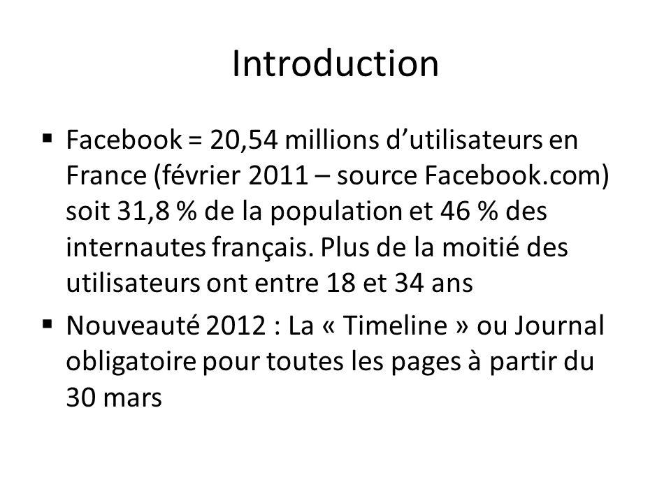 Introduction Une page Facebook est une vitrine « virtuelle » pour promouvoir une association, une entreprise, un site internet, un journal, une personnalité, un mouvement….