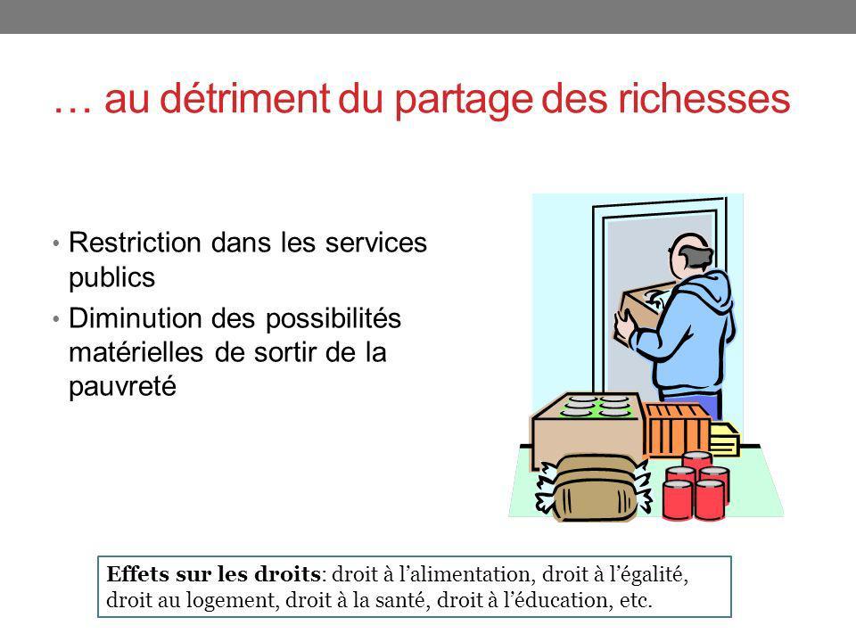 … au détriment du partage des richesses Restriction dans les services publics Diminution des possibilités matérielles de sortir de la pauvreté Effets
