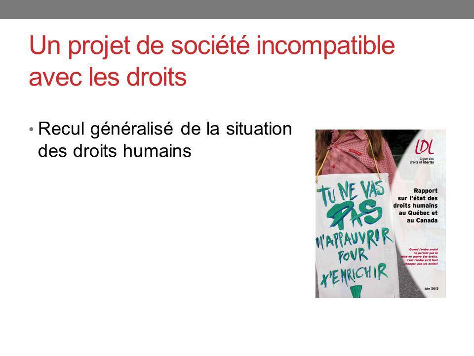 Un projet de société incompatible avec les droits Recul généralisé de la situation des droits humains