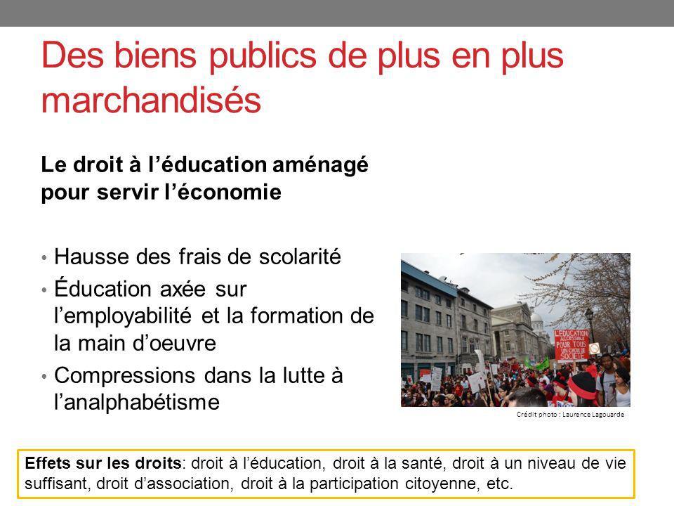 Des biens publics de plus en plus marchandisés Le droit à léducation aménagé pour servir léconomie Hausse des frais de scolarité Éducation axée sur le