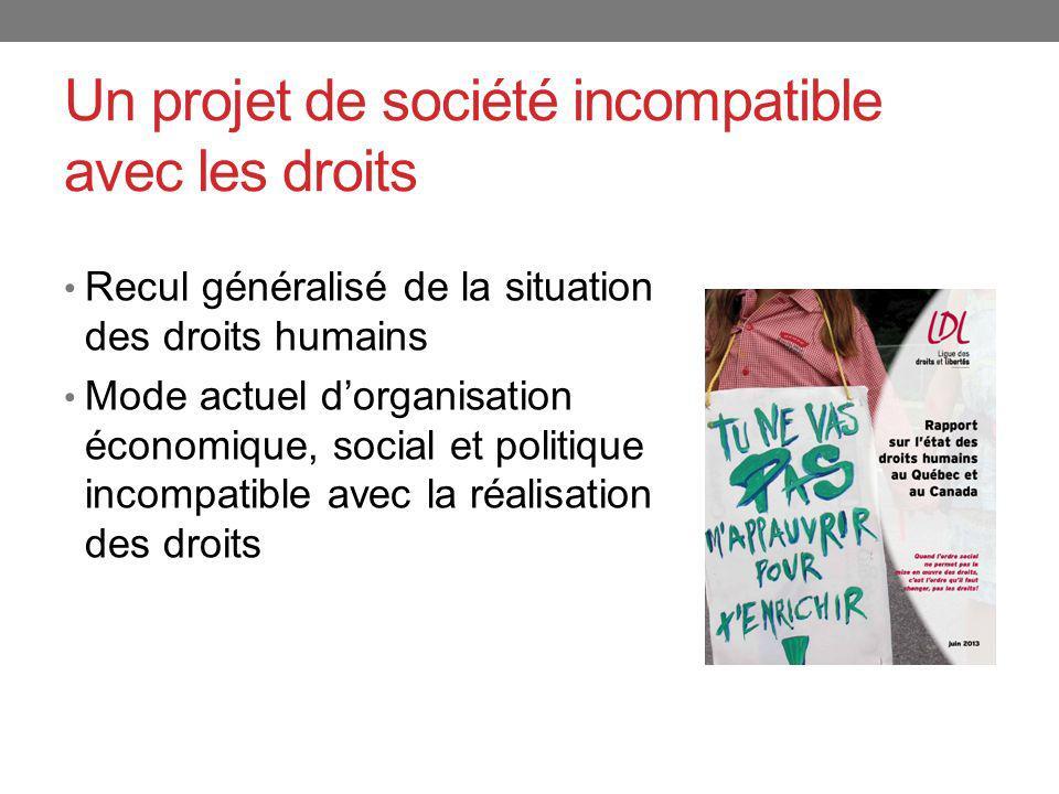 Un projet de société incompatible avec les droits Recul généralisé de la situation des droits humains Mode actuel dorganisation économique, social et politique incompatible avec la réalisation des droits