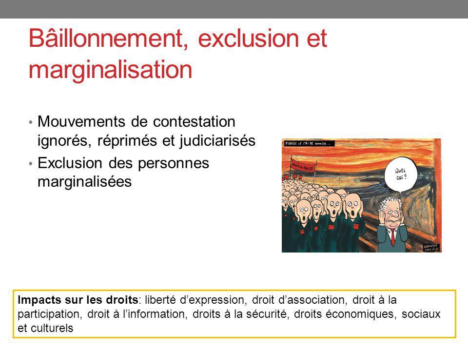 Bâillonnement, exclusion et marginalisation Mouvements de contestation ignorés, réprimés et judiciarisés Exclusion des personnes marginalisées Impacts