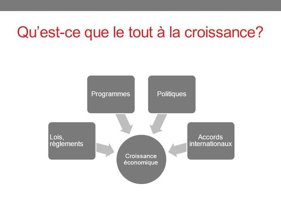 Croissance économique Lois, règlements ProgrammesPolitiques Accords internationaux