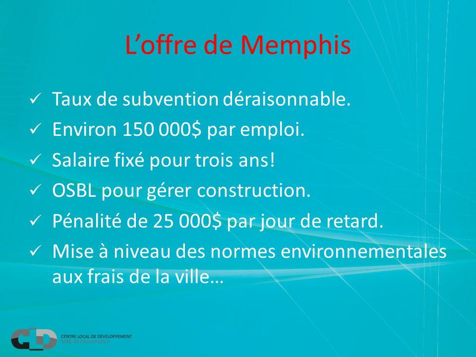 Loffre de Memphis Taux de subvention déraisonnable. Environ 150 000$ par emploi. Salaire fixé pour trois ans! OSBL pour gérer construction. Pénalité d
