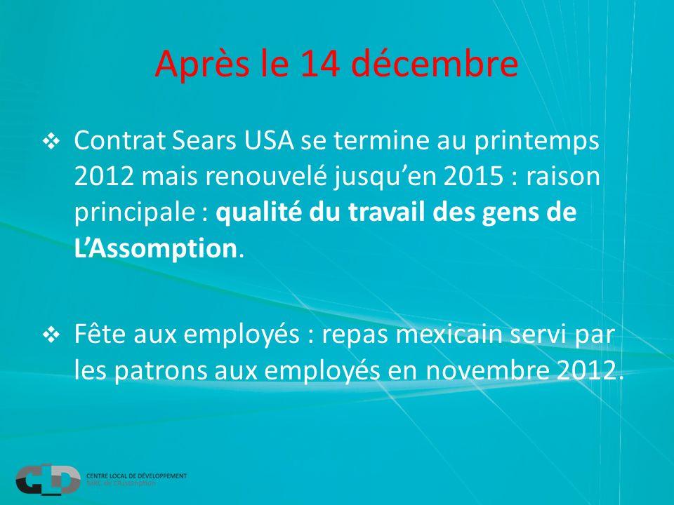 Après le 14 décembre Contrat Sears USA se termine au printemps 2012 mais renouvelé jusquen 2015 : raison principale : qualité du travail des gens de LAssomption.