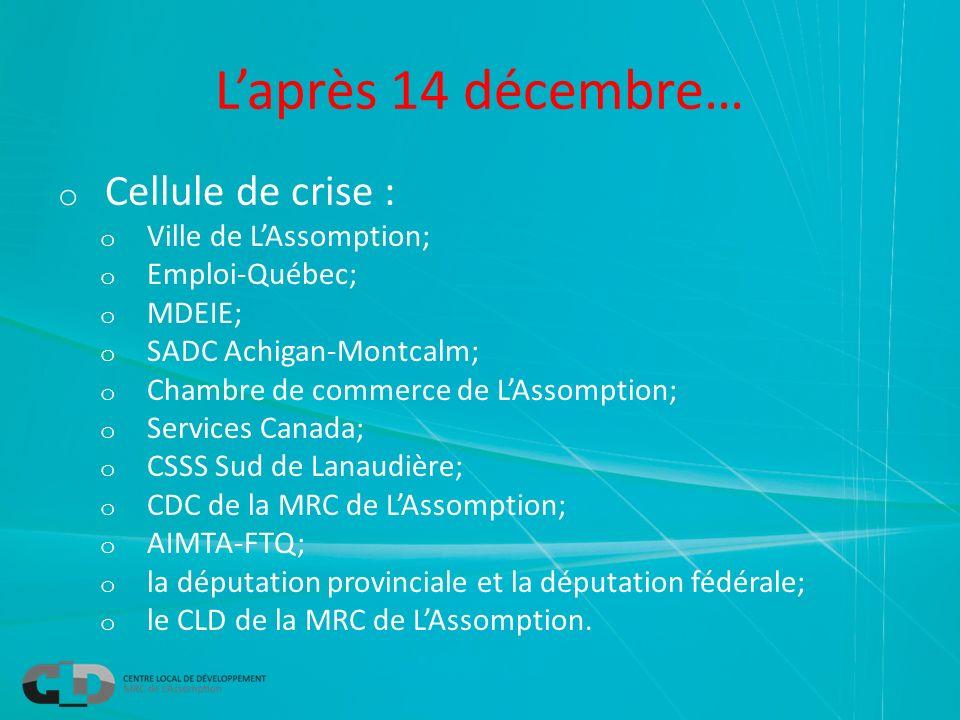 Laprès 14 décembre… o Cellule de crise : o Ville de LAssomption; o Emploi-Québec; o MDEIE; o SADC Achigan-Montcalm; o Chambre de commerce de LAssompti