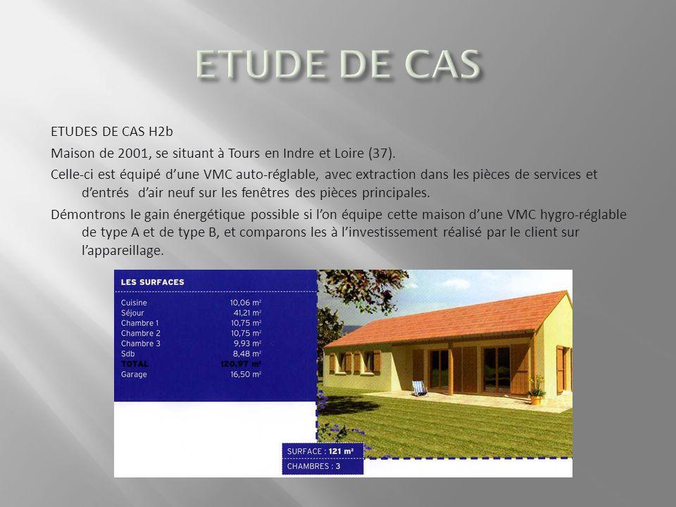 ETUDES DE CAS H2b Maison de 2001, se situant à Tours en Indre et Loire (37).