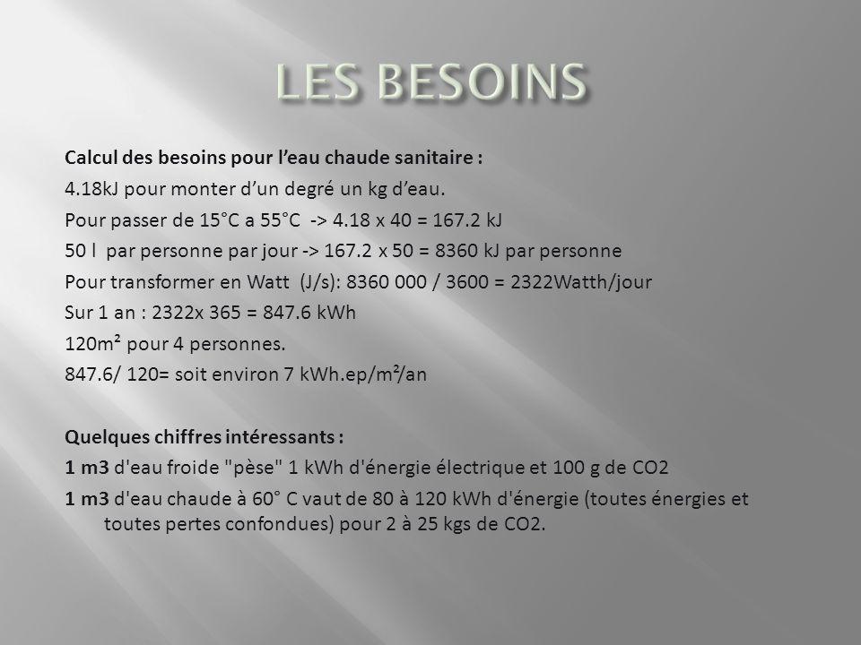 Calcul des besoins pour leau chaude sanitaire : 4.18kJ pour monter dun degré un kg deau.