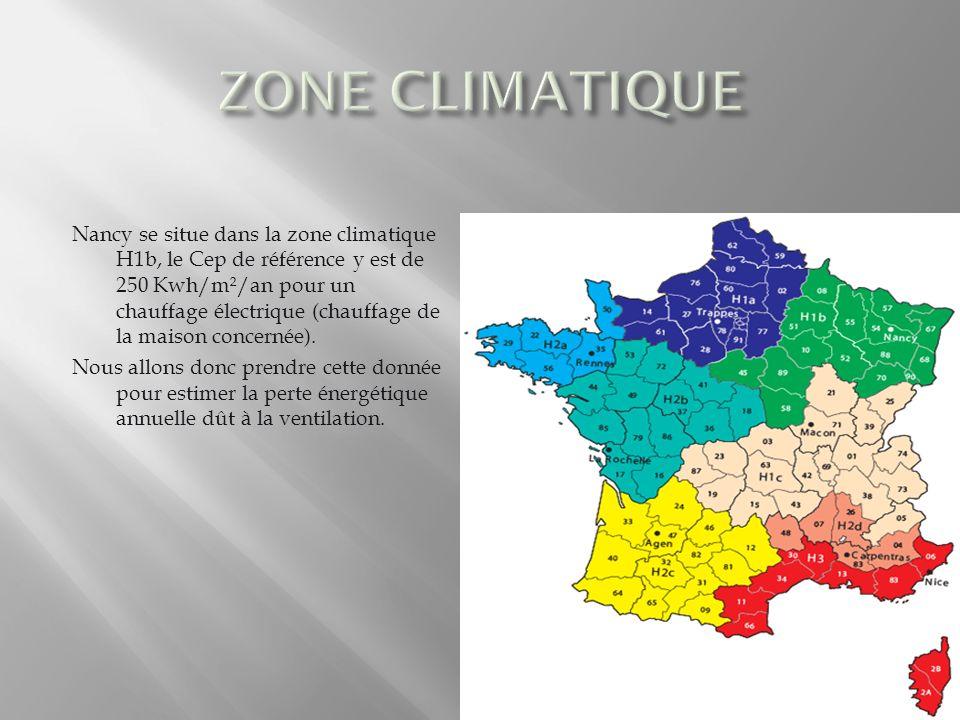 Nancy se situe dans la zone climatique H1b, le Cep de référence y est de 250 Kwh/m²/an pour un chauffage électrique (chauffage de la maison concernée).