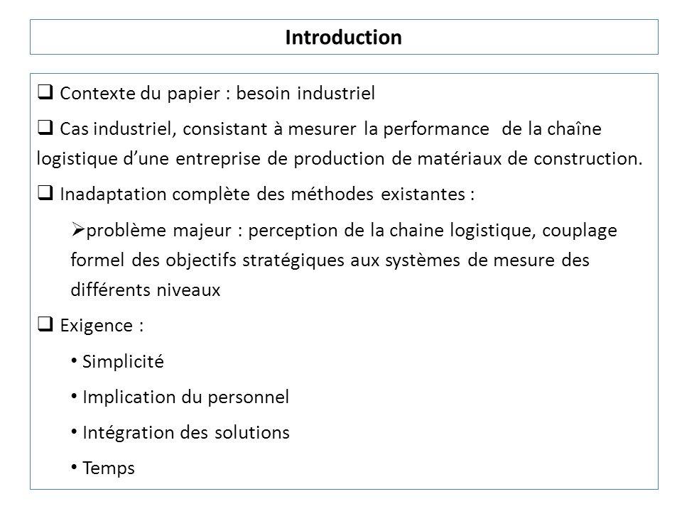 Introduction Contexte du papier : besoin industriel Cas industriel, consistant à mesurer la performance de la chaîne logistique dune entreprise de pro