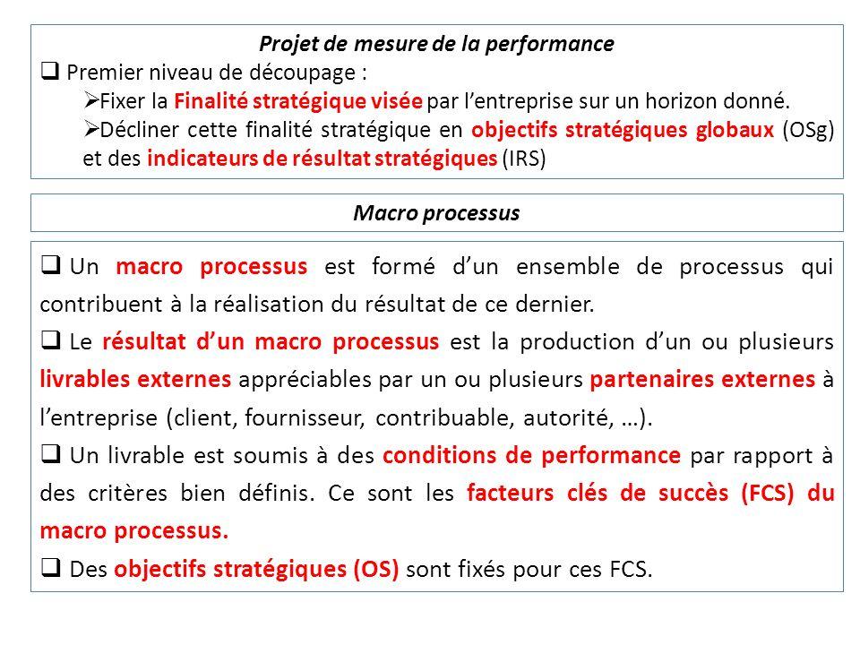 Projet de mesure de la performance Premier niveau de découpage : Fixer la Finalité stratégique visée par lentreprise sur un horizon donné. Décliner ce