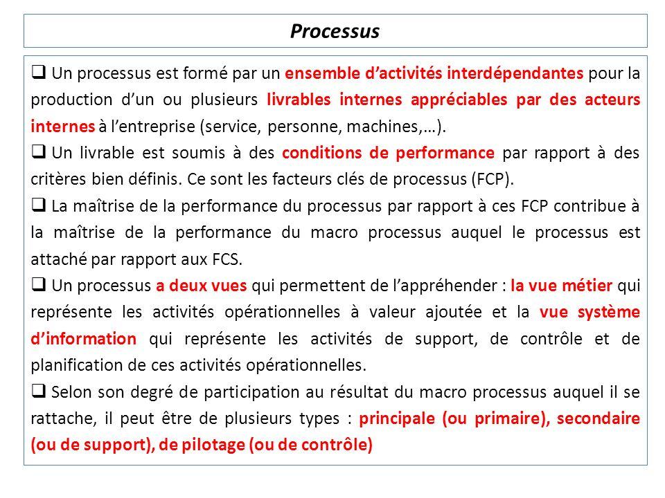 Un processus est formé par un ensemble dactivités interdépendantes pour la production dun ou plusieurs livrables internes appréciables par des acteurs
