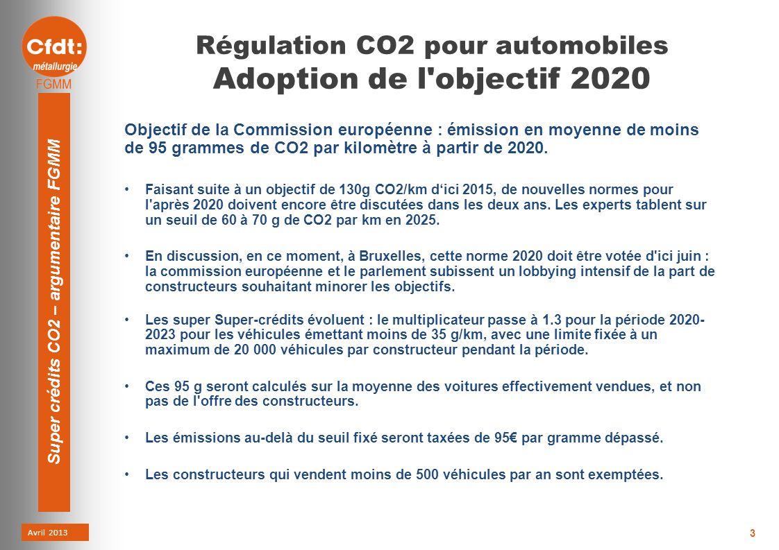 Avril 2013 Super crédits CO2 – argumentaire FGMM 3 Régulation CO2 pour automobiles Adoption de l objectif 2020 Objectif de la Commission européenne : émission en moyenne de moins de 95 grammes de CO2 par kilomètre à partir de 2020.