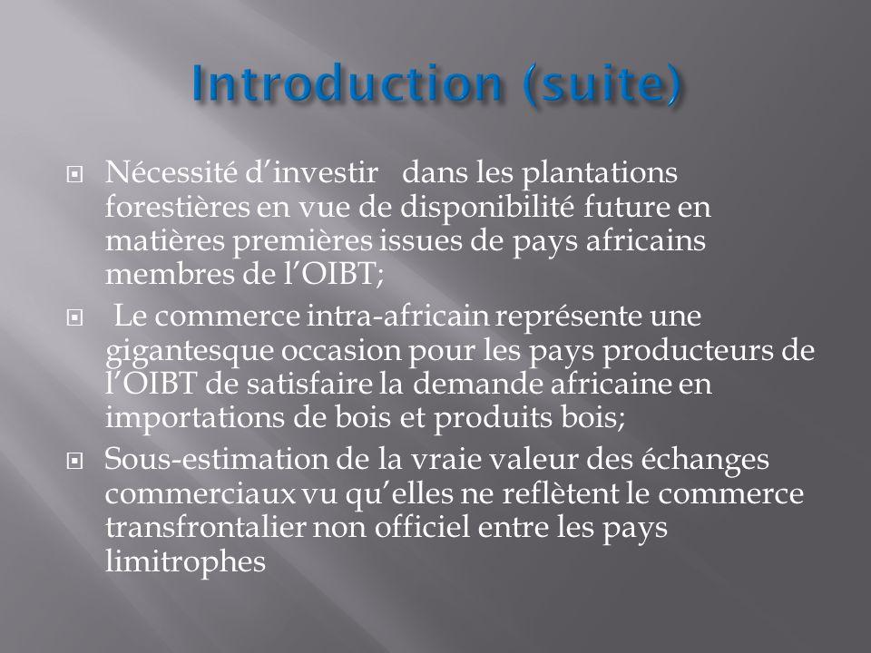 Cameroun : Superficie forestière: 19 millions dha part du secteur forestier dans le PIB est de 6%.