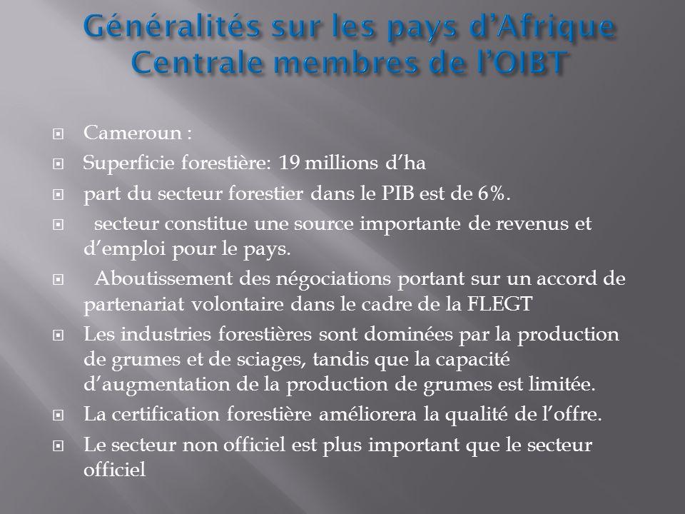 Congo: 17 millions dha PIB: 5,6% Aboutissement des négociations portant sur les Accords de partenariat Volontaire dans le cadre du FLEGT Les industries forestières dominées par la production de grumes et de sciages