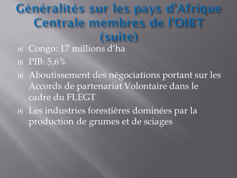 Congo: 17 millions dha PIB: 5,6% Aboutissement des négociations portant sur les Accords de partenariat Volontaire dans le cadre du FLEGT Les industrie