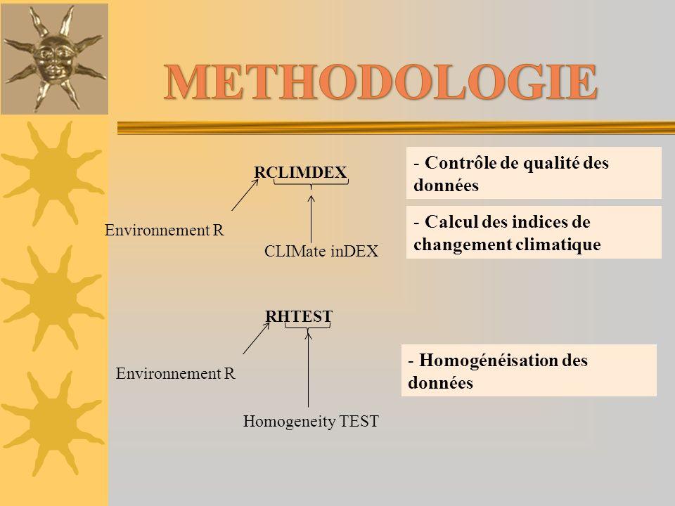RCLIMDEX Environnement R CLIMate inDEX - Contrôle de qualité des données RHTEST Environnement R Homogeneity TEST - Homogénéisation des données - Calcu