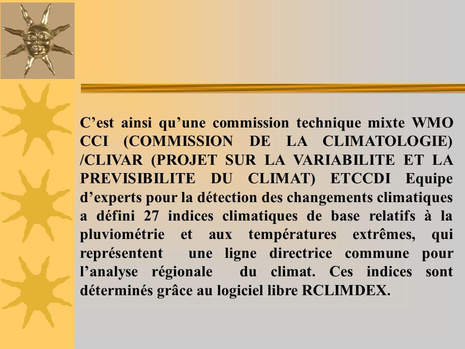 Cest ainsi quune commission technique mixte WMO CCI (COMMISSION DE LA CLIMATOLOGIE) /CLIVAR (PROJET SUR LA VARIABILITE ET LA PREVISIBILITE DU CLIMAT)