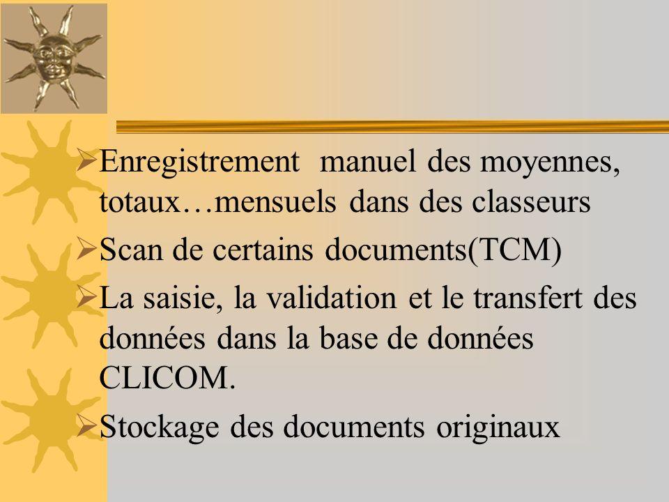 Enregistrement manuel des moyennes, totaux…mensuels dans des classeurs Scan de certains documents(TCM) La saisie, la validation et le transfert des do