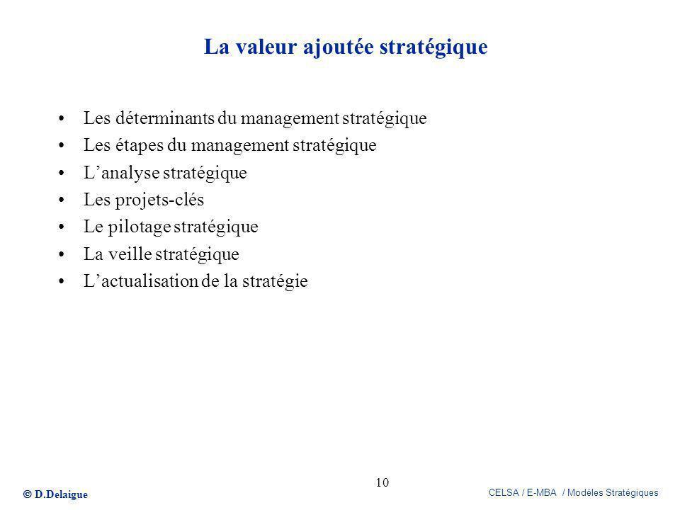 D.Delaigue CELSA / E-MBA / Modèles Stratégiques 10 La valeur ajoutée stratégique Les déterminants du management stratégique Les étapes du management s