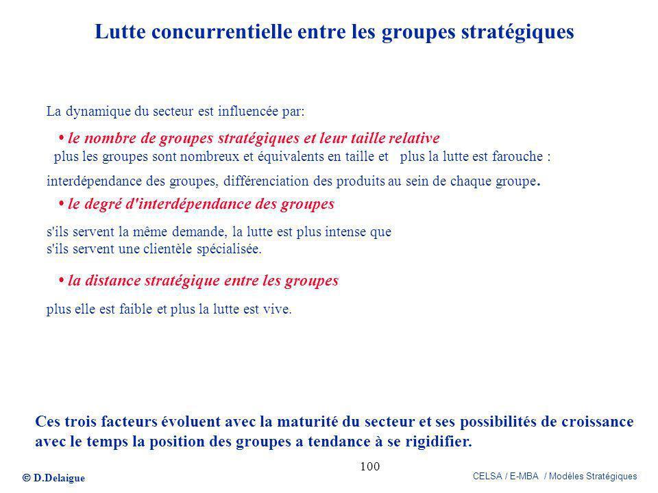D.Delaigue CELSA / E-MBA / Modèles Stratégiques 100 Lutte concurrentielle entre les groupes stratégiques La dynamique du secteur est influencée par: l