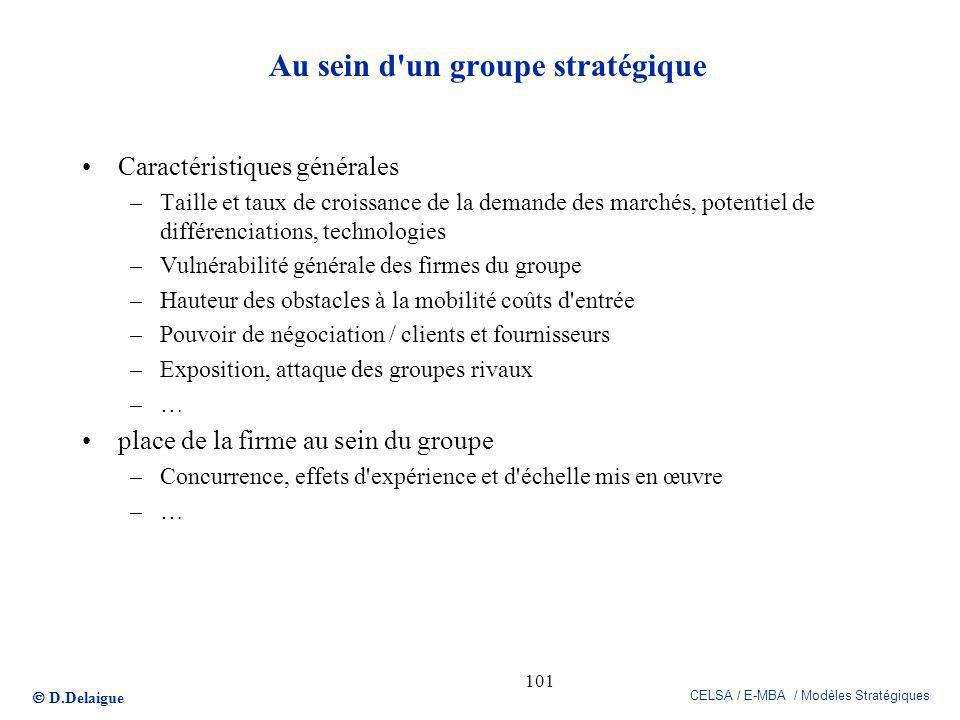 D.Delaigue CELSA / E-MBA / Modèles Stratégiques 101 Au sein d'un groupe stratégique Caractéristiques générales –Taille et taux de croissance de la dem