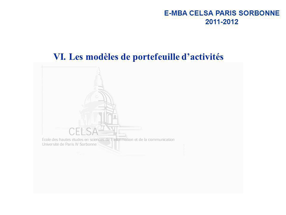 E-MBA CELSA PARIS SORBONNE 2011-2012 VI. Les modèles de portefeuille dactivités