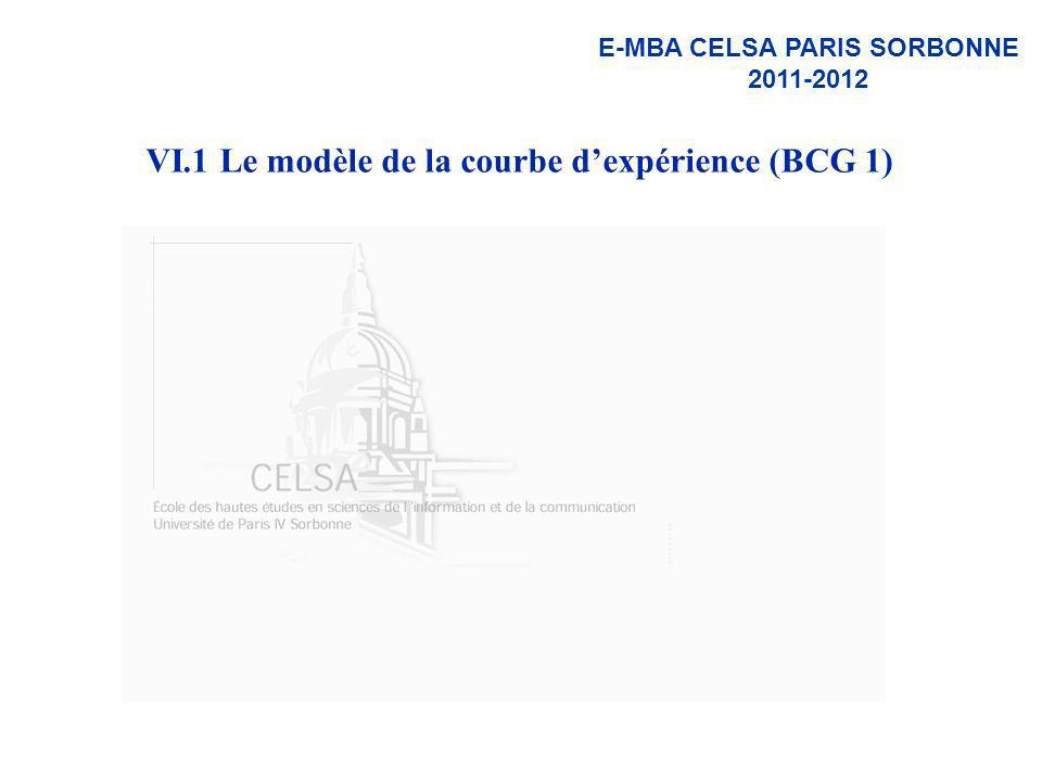 E-MBA CELSA PARIS SORBONNE 2011-2012 VI.1 Le modèle de la courbe dexpérience (BCG 1)