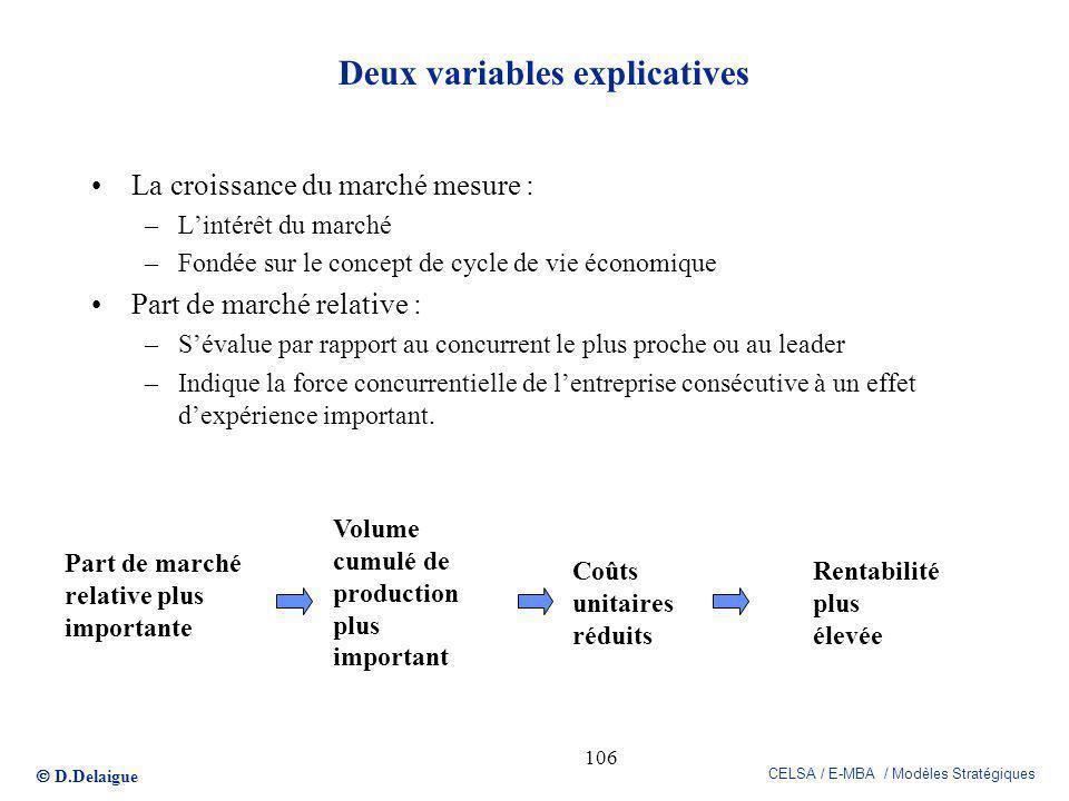 D.Delaigue CELSA / E-MBA / Modèles Stratégiques 106 Part de marché relative plus importante Volume cumulé de production plus important Coûts unitaires