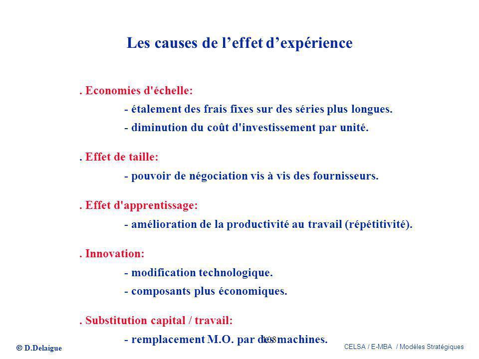 D.Delaigue CELSA / E-MBA / Modèles Stratégiques 108 Les causes de leffet dexpérience. Economies d'échelle: - étalement des frais fixes sur des séries