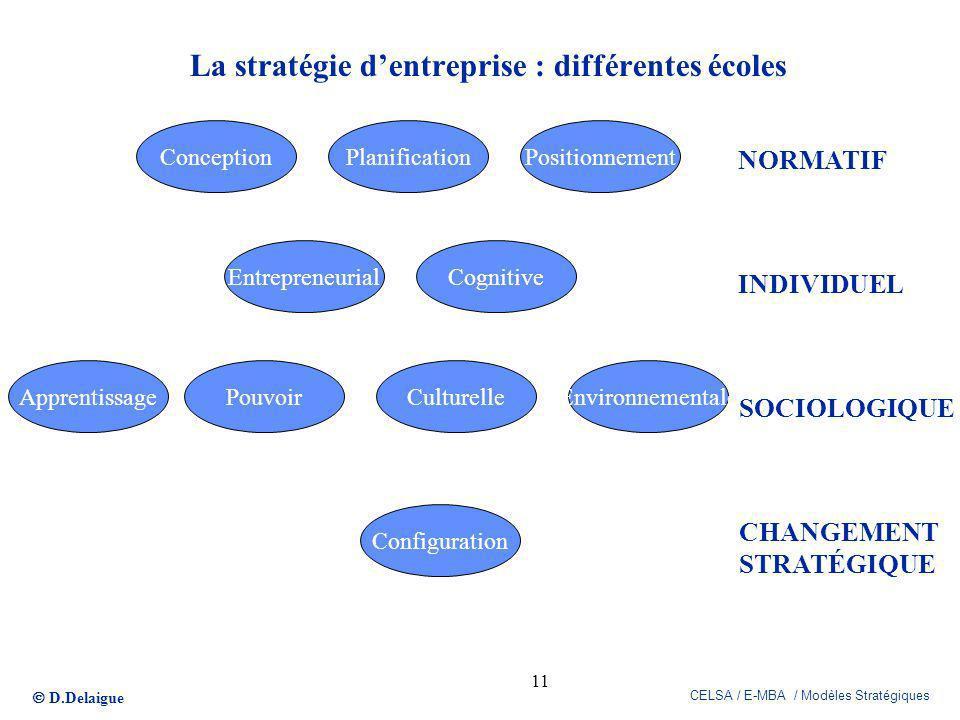 D.Delaigue CELSA / E-MBA / Modèles Stratégiques 11 La stratégie dentreprise : différentes écoles NORMATIF INDIVIDUEL SOCIOLOGIQUE CHANGEMENT STRATÉGIQ