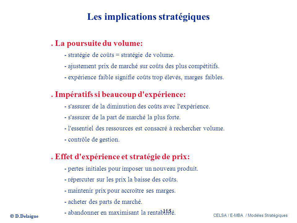 D.Delaigue CELSA / E-MBA / Modèles Stratégiques 115 Les implications stratégiques. La poursuite du volume: - stratégie de coûts = stratégie de volume.