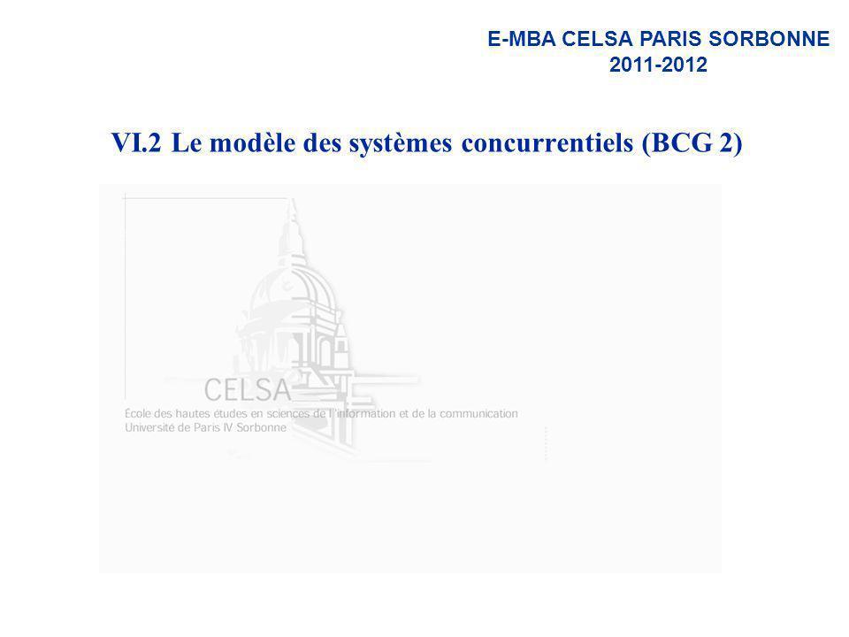 E-MBA CELSA PARIS SORBONNE 2011-2012 VI.2 Le modèle des systèmes concurrentiels (BCG 2)