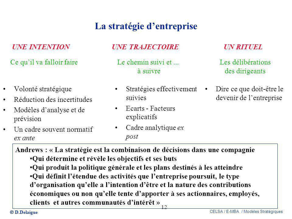 D.Delaigue CELSA / E-MBA / Modèles Stratégiques 12 La stratégie dentreprise Volonté stratégique Réduction des incertitudes Modèles danalyse et de prév