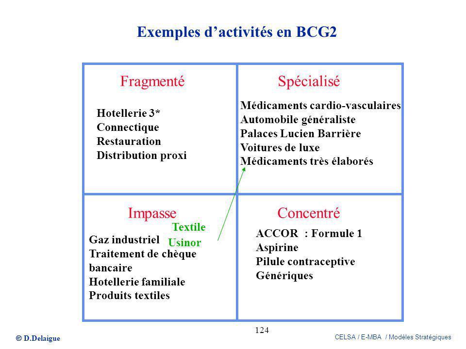D.Delaigue CELSA / E-MBA / Modèles Stratégiques 124 FragmentéSpécialisé ImpasseConcentré Hotellerie 3* Connectique Restauration Distribution proxi ACC