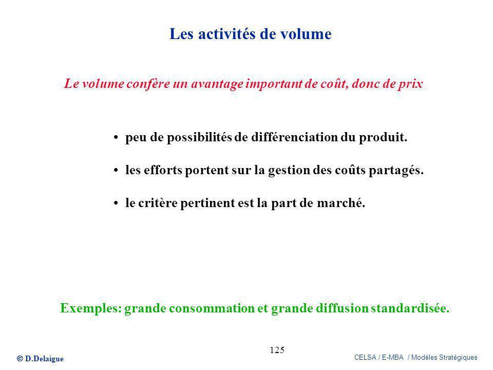 D.Delaigue CELSA / E-MBA / Modèles Stratégiques 125 Les activités de volume Le volume confère un avantage important de coût, donc de prix peu de possi