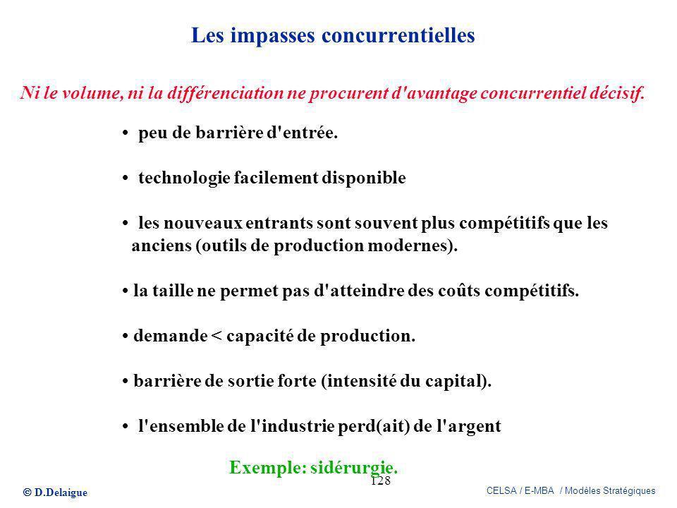 D.Delaigue CELSA / E-MBA / Modèles Stratégiques 128 Les impasses concurrentielles Ni le volume, ni la différenciation ne procurent d'avantage concurre