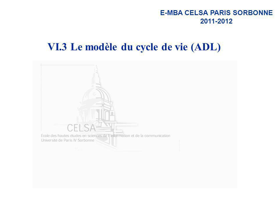 E-MBA CELSA PARIS SORBONNE 2011-2012 VI.3 Le modèle du cycle de vie (ADL)