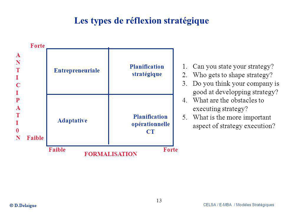 D.Delaigue CELSA / E-MBA / Modèles Stratégiques 13 Les types de réflexion stratégique Entrepreneuriale Planification stratégique Adaptative Planificat