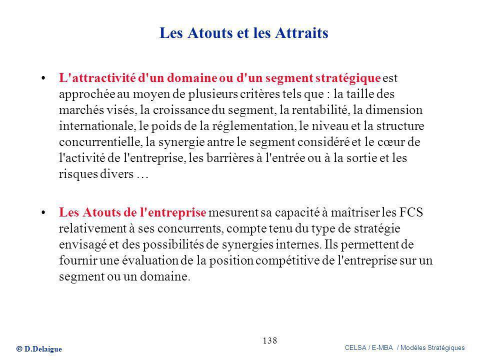 D.Delaigue CELSA / E-MBA / Modèles Stratégiques 138 Les Atouts et les Attraits L'attractivité d'un domaine ou d'un segment stratégique est approchée a