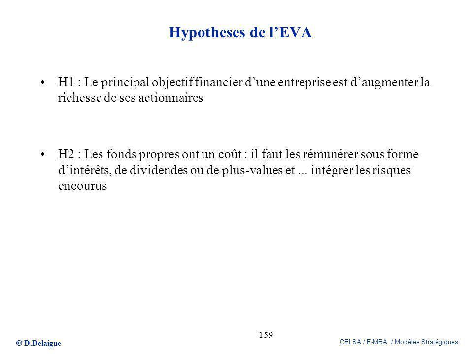 D.Delaigue CELSA / E-MBA / Modèles Stratégiques 159 Hypotheses de lEVA H1 : Le principal objectif financier dune entreprise est daugmenter la richesse
