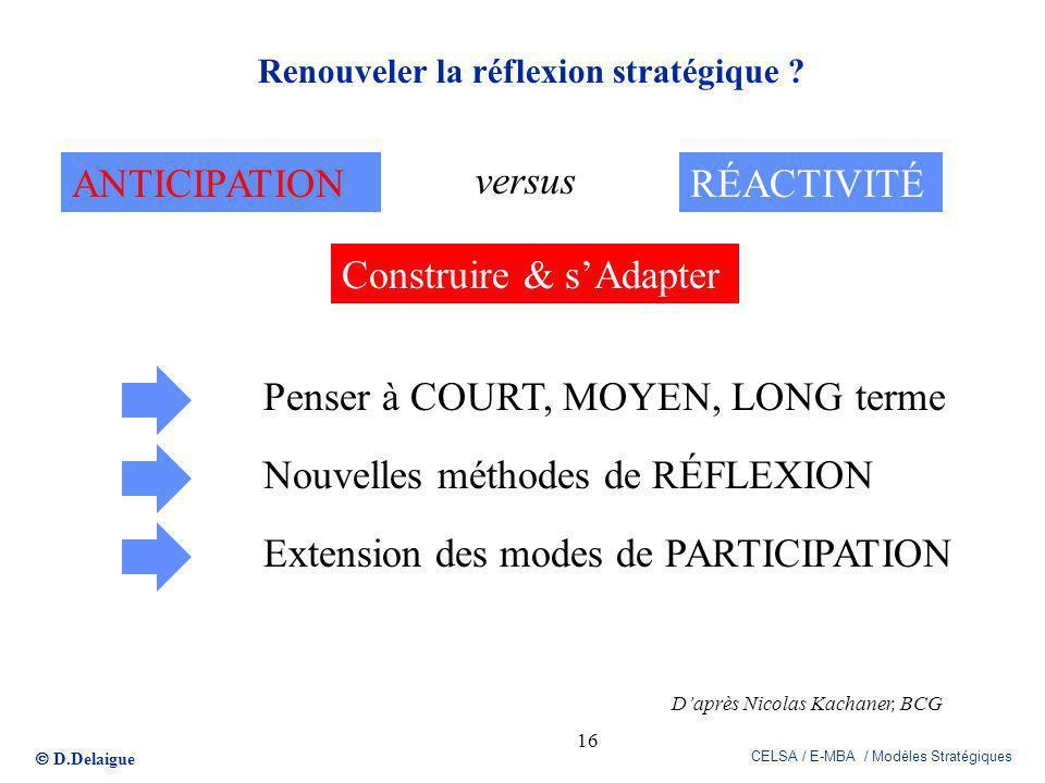 D.Delaigue CELSA / E-MBA / Modèles Stratégiques Renouveler la réflexion stratégique ? 16 Daprès Nicolas Kachaner, BCG ANTICIPATIONRÉACTIVITÉ versus Co