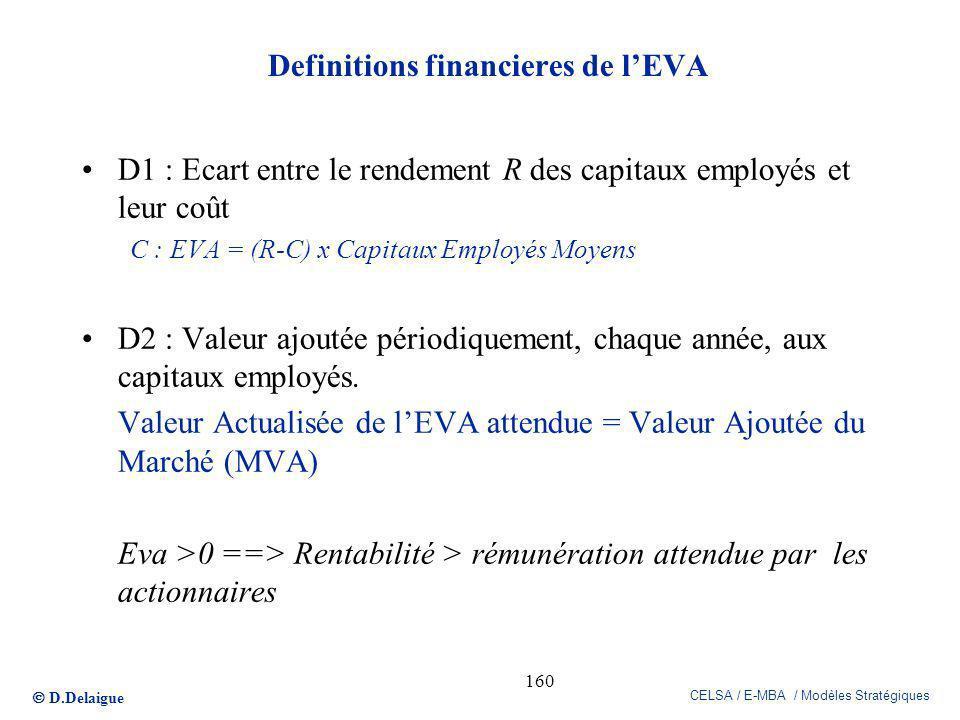 D.Delaigue CELSA / E-MBA / Modèles Stratégiques 160 D1 : Ecart entre le rendement R des capitaux employés et leur coût C : EVA = (R-C) x Capitaux Empl