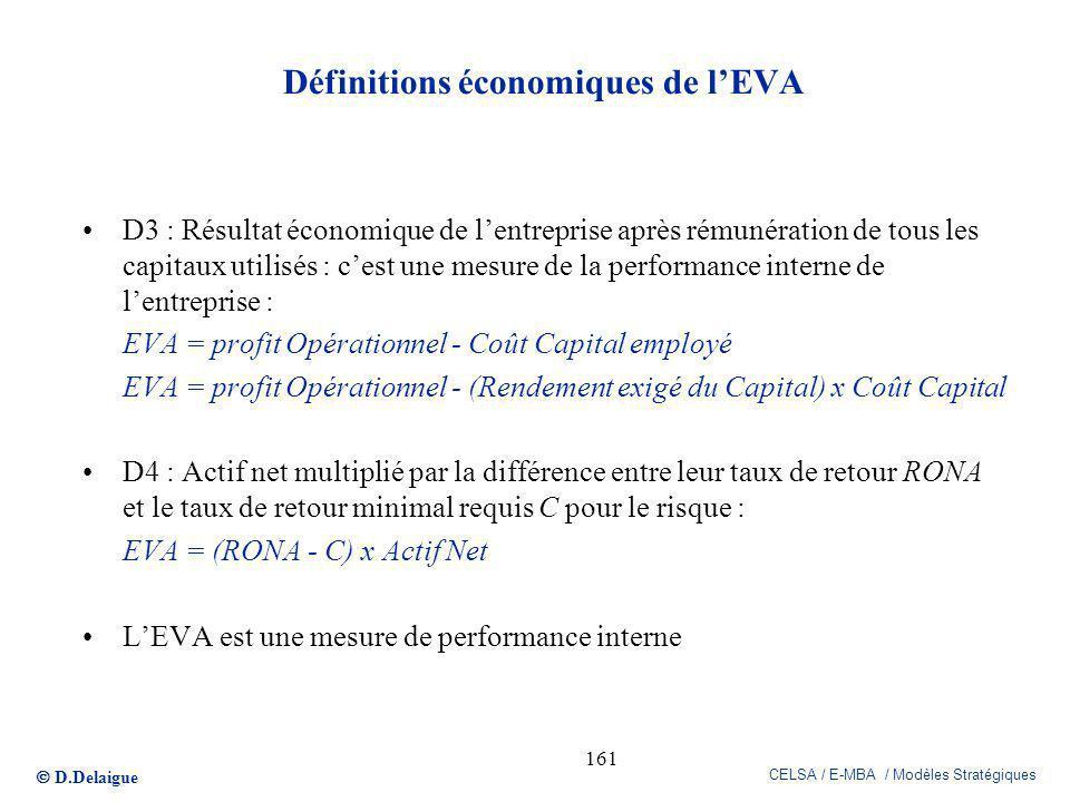 D.Delaigue CELSA / E-MBA / Modèles Stratégiques 161 Définitions économiques de lEVA D3 : Résultat économique de lentreprise après rémunération de tous