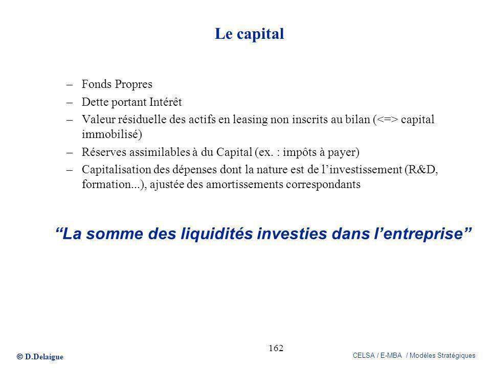 D.Delaigue CELSA / E-MBA / Modèles Stratégiques 162 La somme des liquidités investies dans lentreprise Le capital –Fonds Propres –Dette portant Intérê
